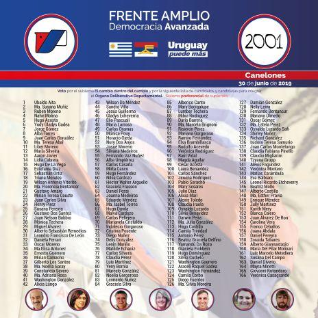 lista 2001 canelones-01