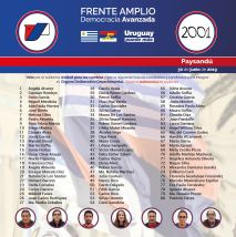 lista 2001 Paysandu-01